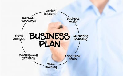 Why Business Planning is Not A One-Time Event